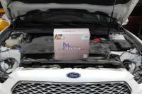 新款蒙迪欧车灯改装 超视界LED双光透镜,欧卡改装网,汽车改装