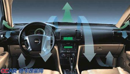 如何使用汽车空调内外循环