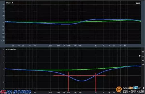 调音不求人,四种以主机为基础的汽车音响改装调音方法高清图片