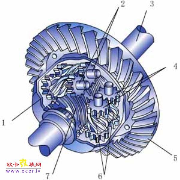 托森差速器结构图