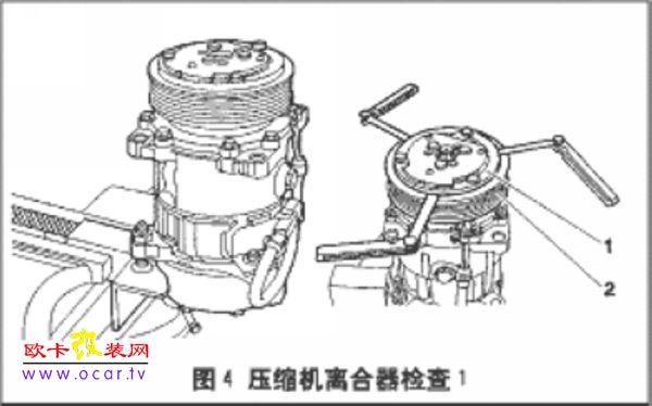 操作简单结构复杂 全自动空调工作原理(2)