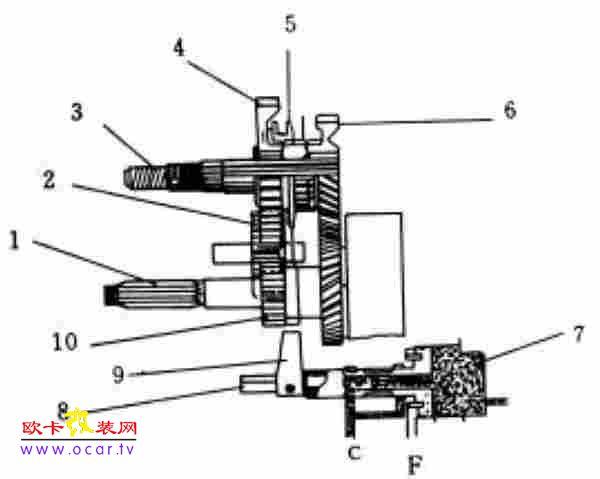 (1)带式制动器的结构与工作原理带式制动器是利用围绕在鼓 周围的制动