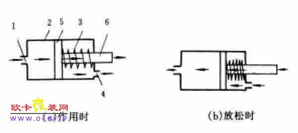 变速齿轮机构的结构及工作原理