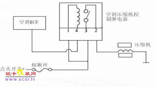 空调压缩机离合器; 通风与空调系统鼓风机控制电路图3_普桑空调系统