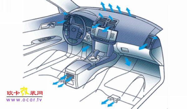 全自动空调工作原理-欧卡改装网