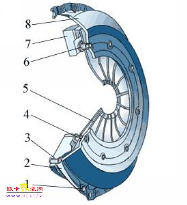 离合器总成结构图解