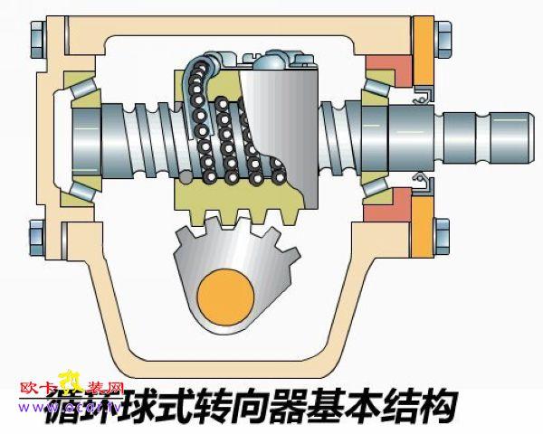 电子转向系统结构图