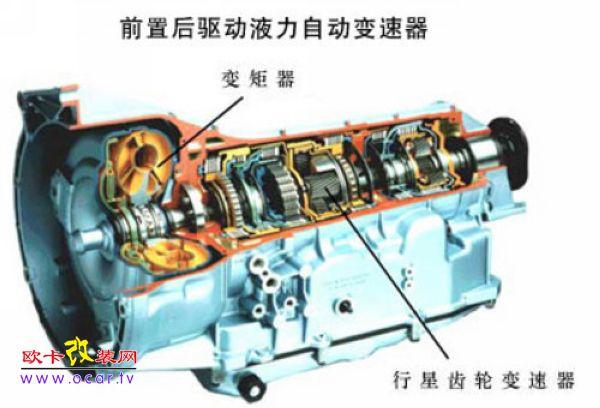 液力自动变速器内部结构